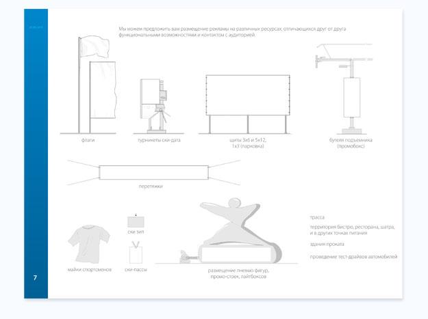 Дизайн-поддержка горнолыжного курорта «Туутари парк»